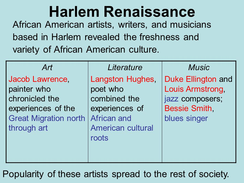 Harlem Renaissance African American artists, writers, and musicians