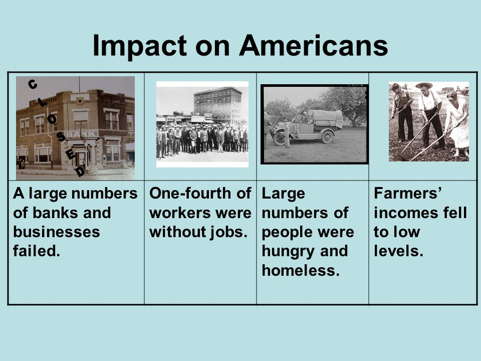 Impact on Americans A large numbers of banks and businesses failed.