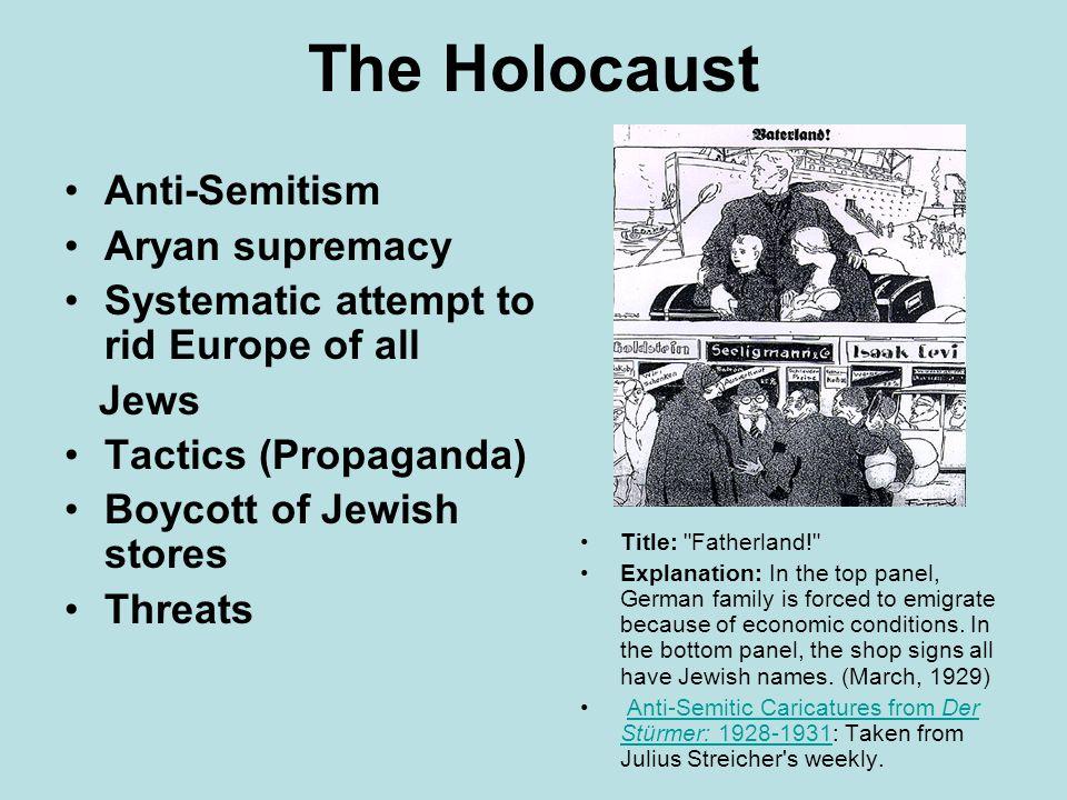 The Holocaust Anti-Semitism Aryan supremacy