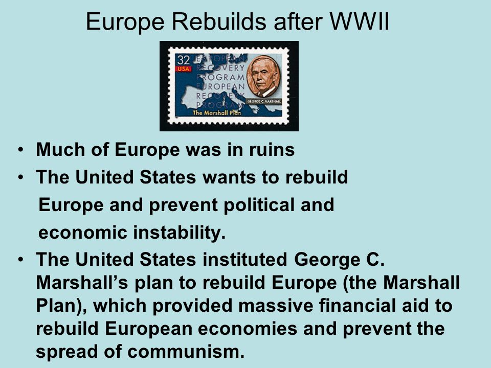 Europe Rebuilds after WWII