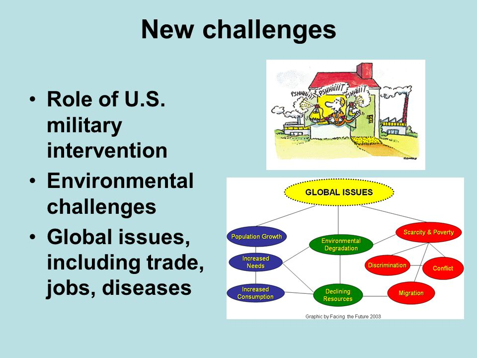 New challenges Role of U.S. military intervention