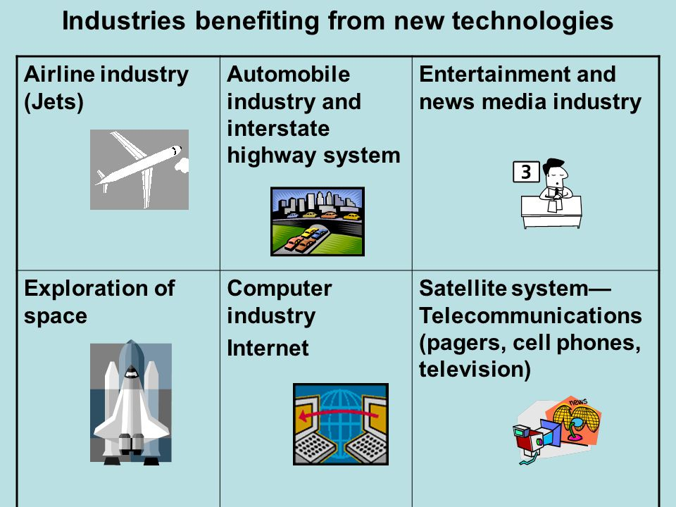 Industries benefiting from new technologies