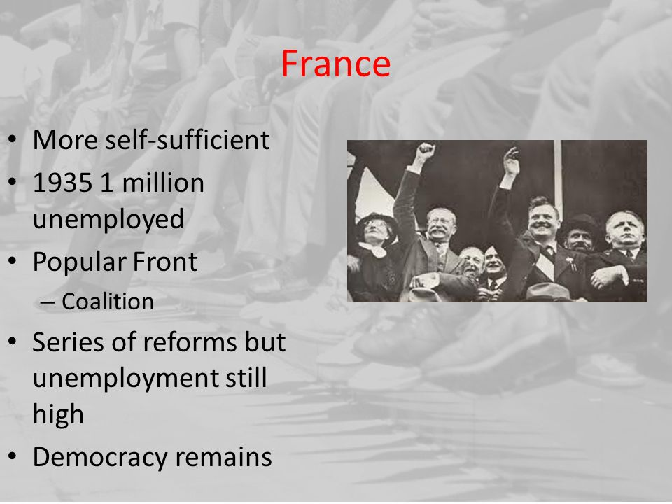 France More self-sufficient 1935 1 million unemployed Popular Front