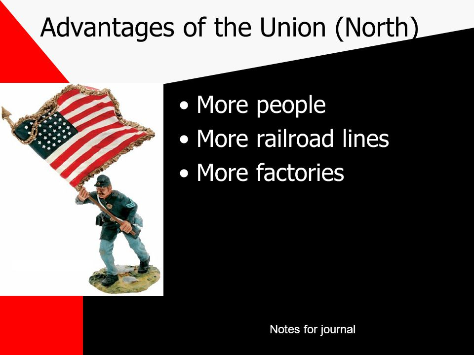 Advantages of the Union (North)
