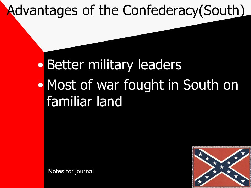 Advantages of the Confederacy(South)