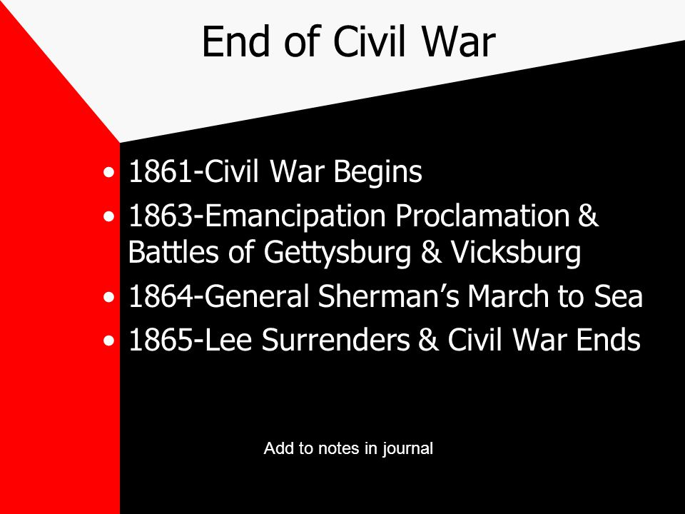 End of Civil War 1861-Civil War Begins