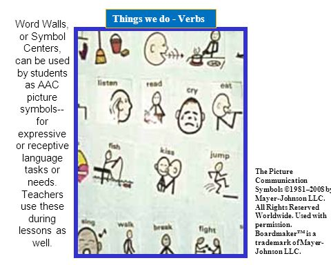 Things we do - Verbs
