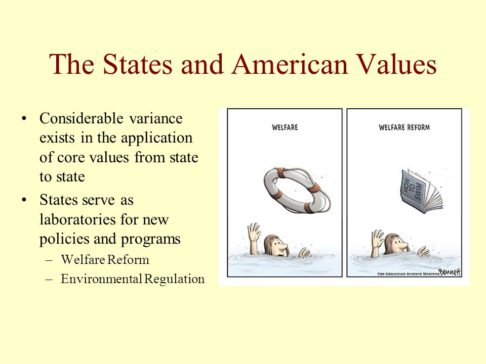 The States and American Values