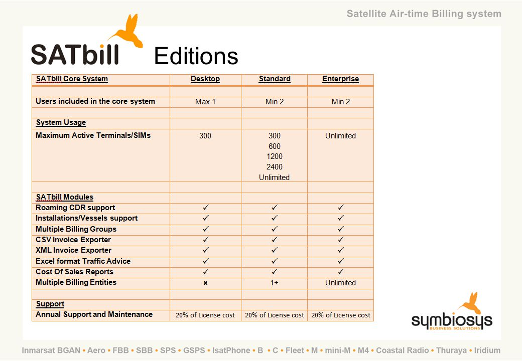 SATbill Training Editions