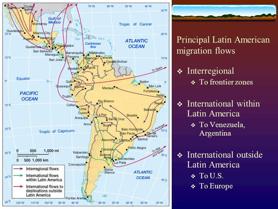 Principal Latin American migration flows