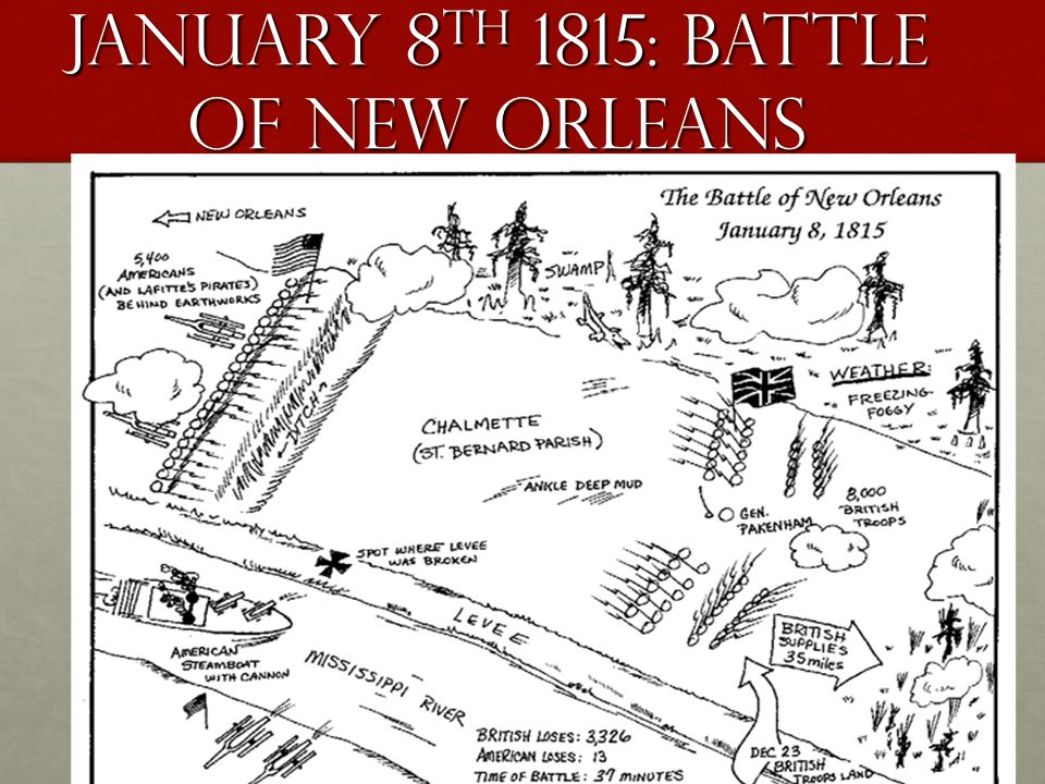 January 8th 1815: battle of new Orleans