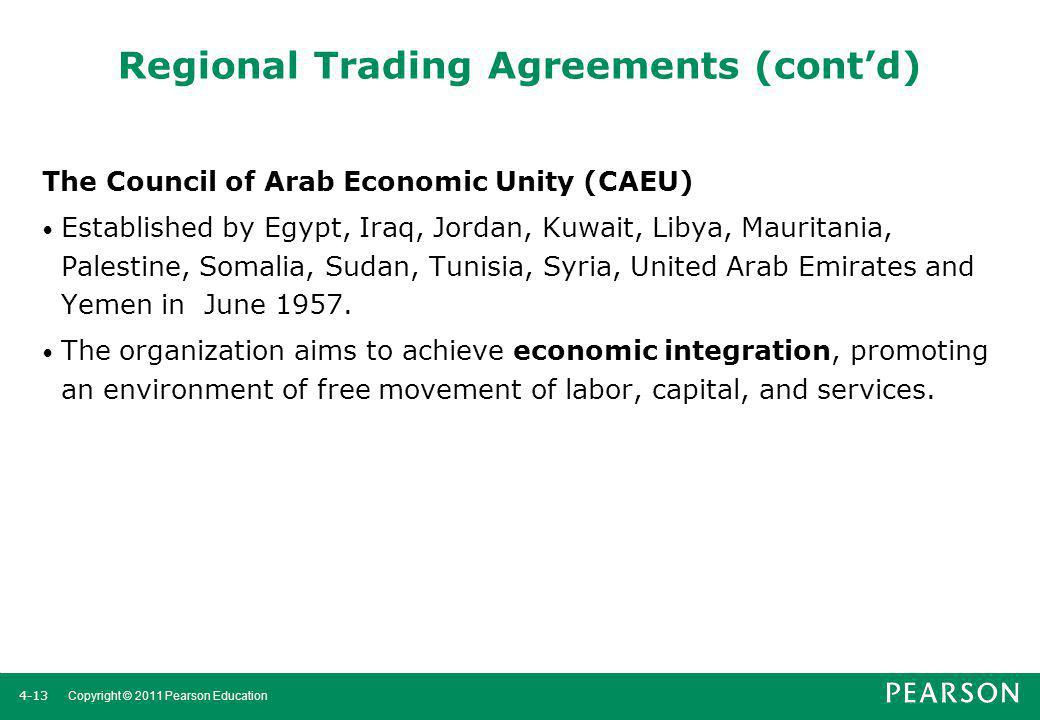 Regional Trading Agreements (cont'd)