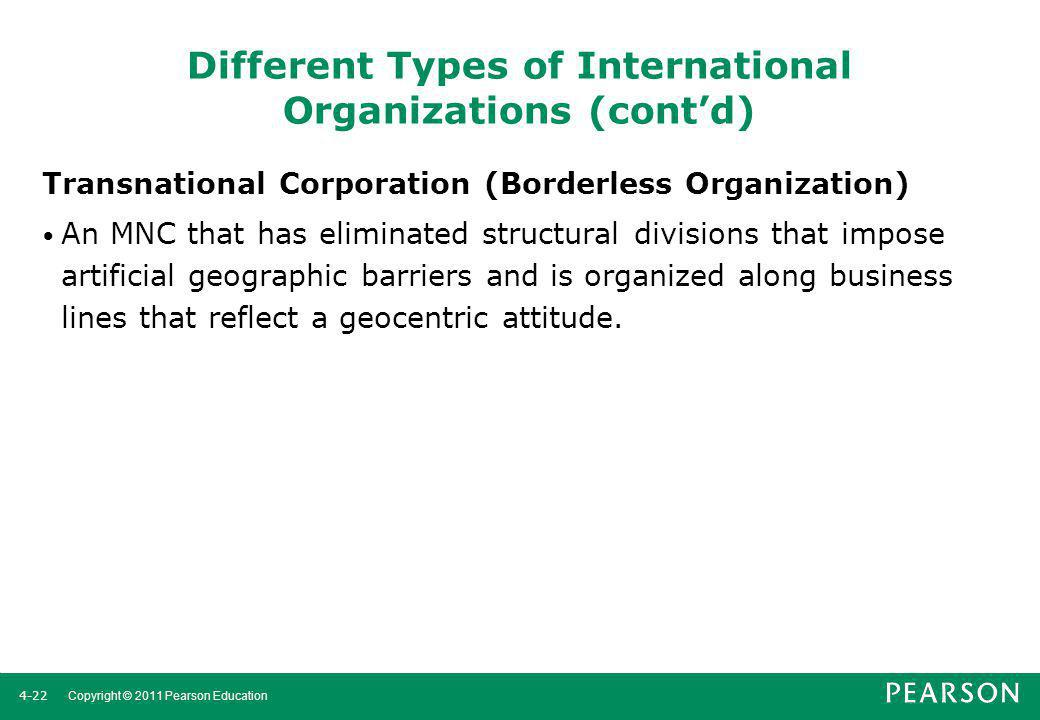Different Types of International Organizations (cont'd)