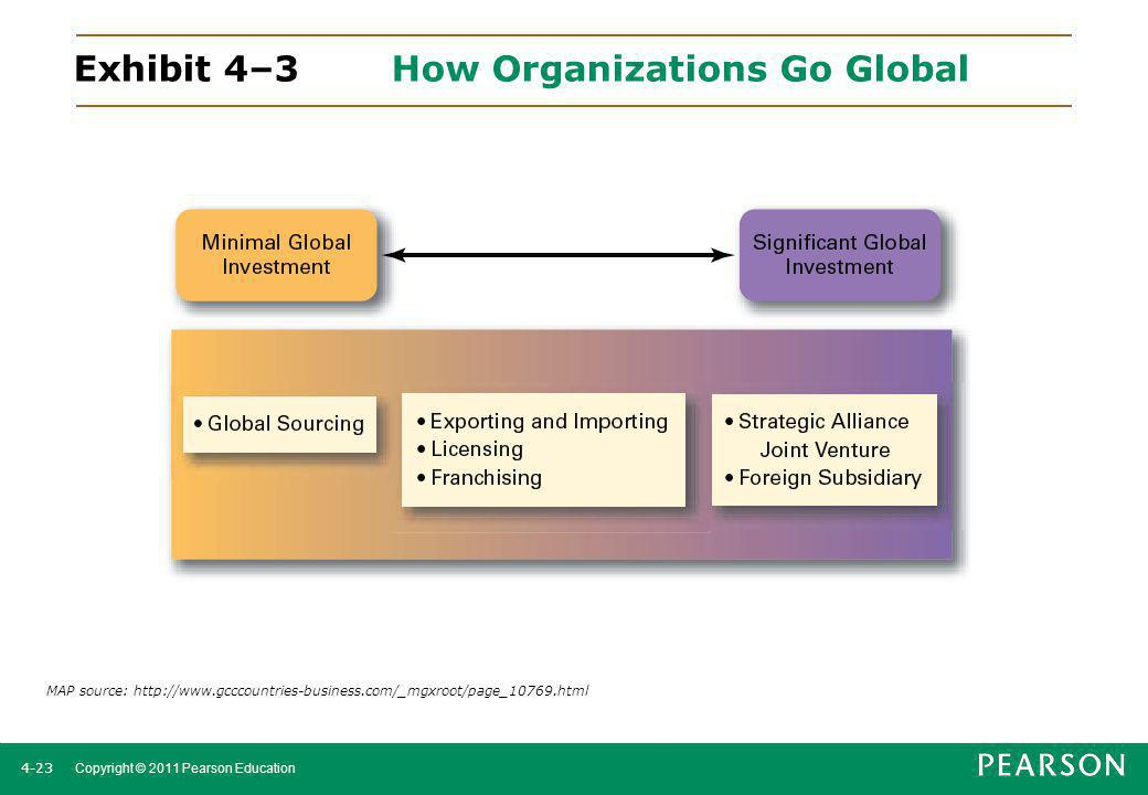 strategic alliances between multinational corporations mnc and or transnational organizations tnc 4 global company vs a multinational company  two examples of these strategies are multi-domestic and transnational corporations consider which of these strategies fits your small business as.