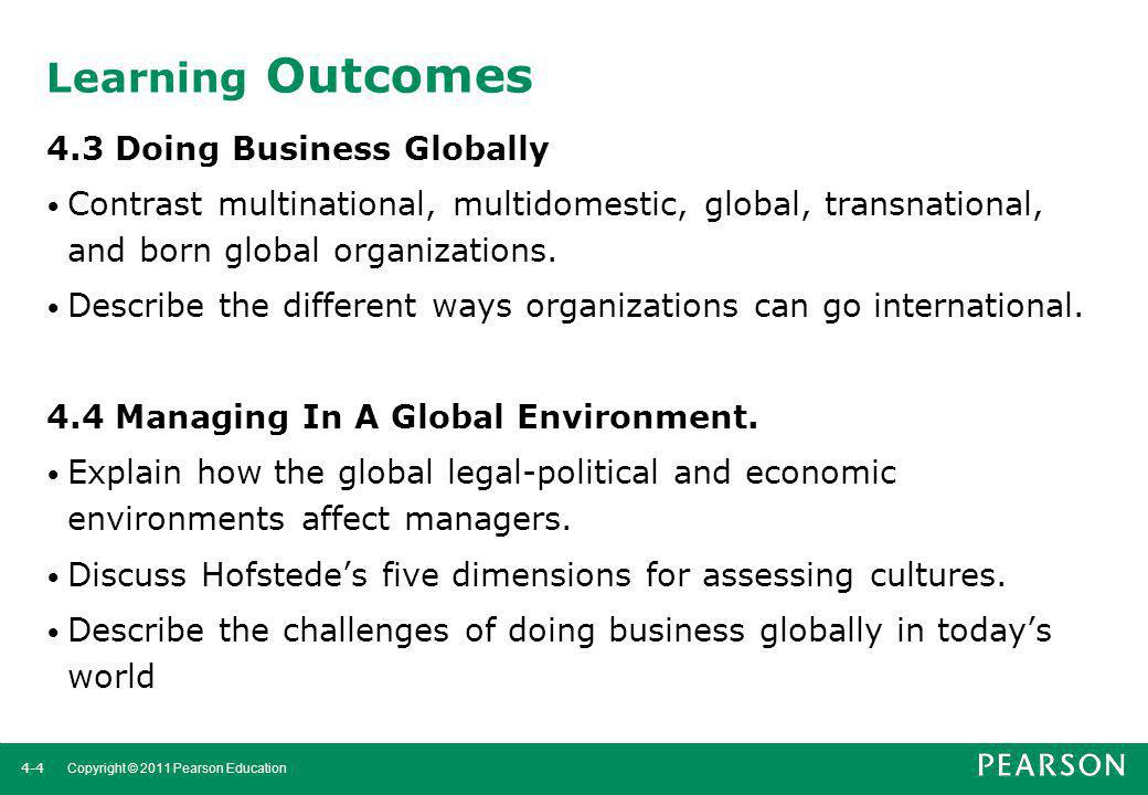 Learning Outcomes 4.3 Doing Business Globally