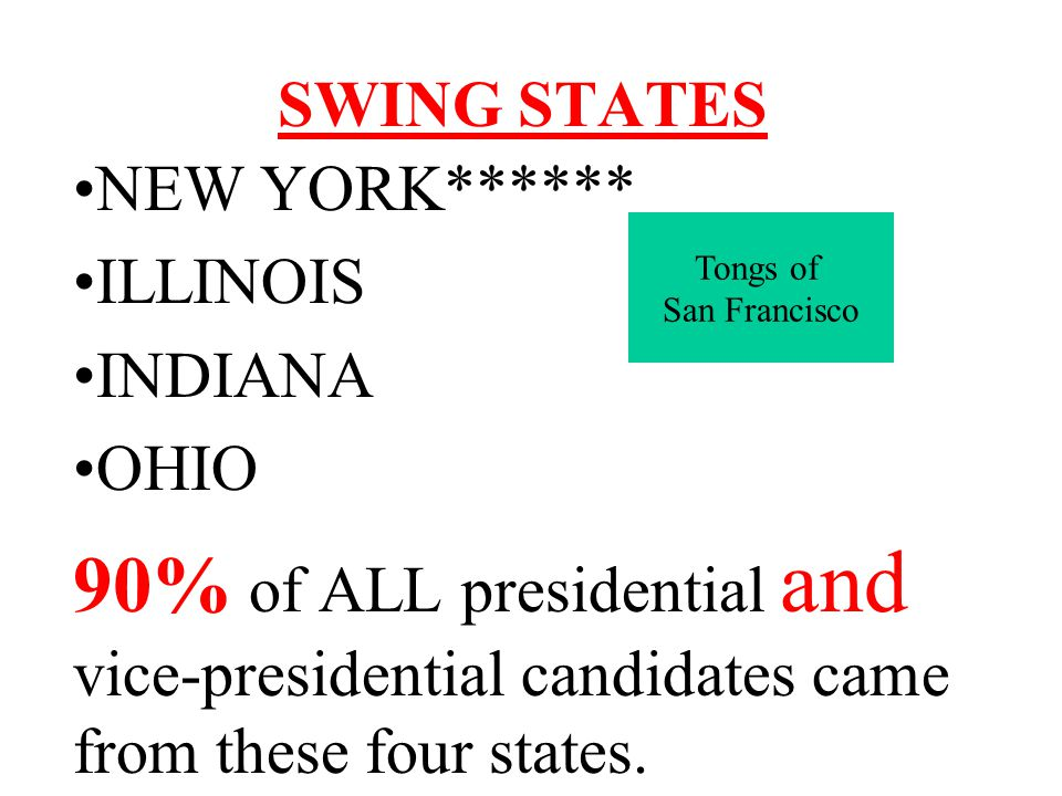 SWING STATES NEW YORK****** ILLINOIS. INDIANA. OHIO. 90% of ALL presidential and vice-presidential candidates came from these four states.