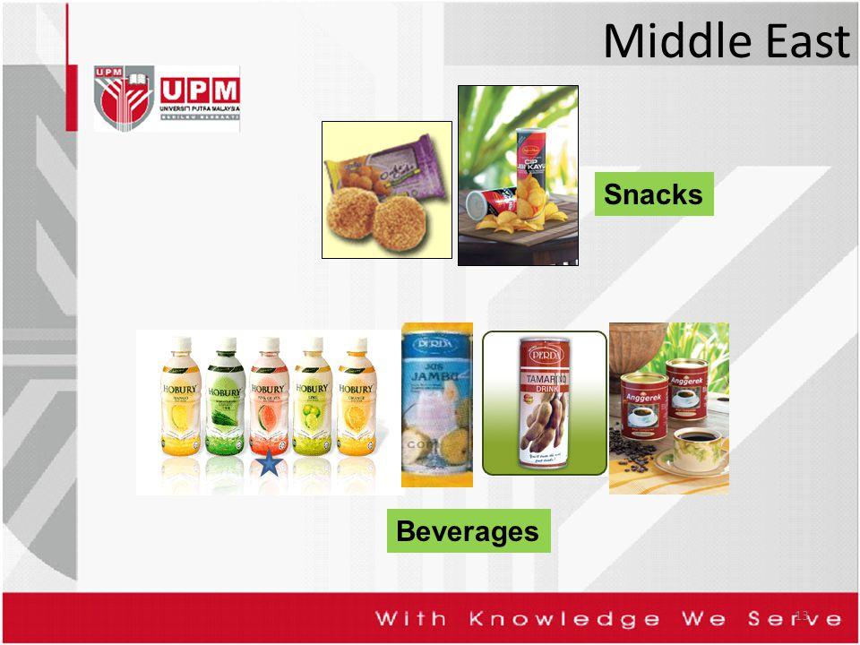 Middle East Snacks Beverages