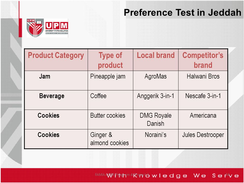 Preference Test in Jeddah