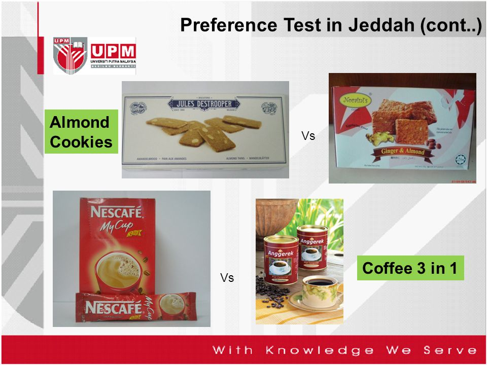 Preference Test in Jeddah (cont..)