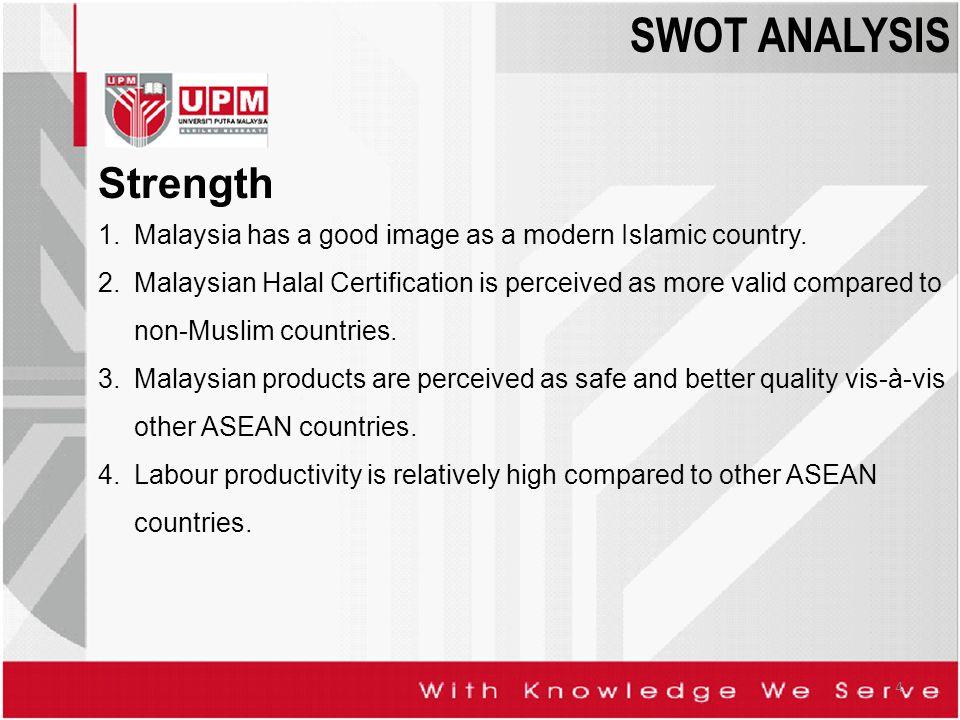 SWOT Analysis Strength