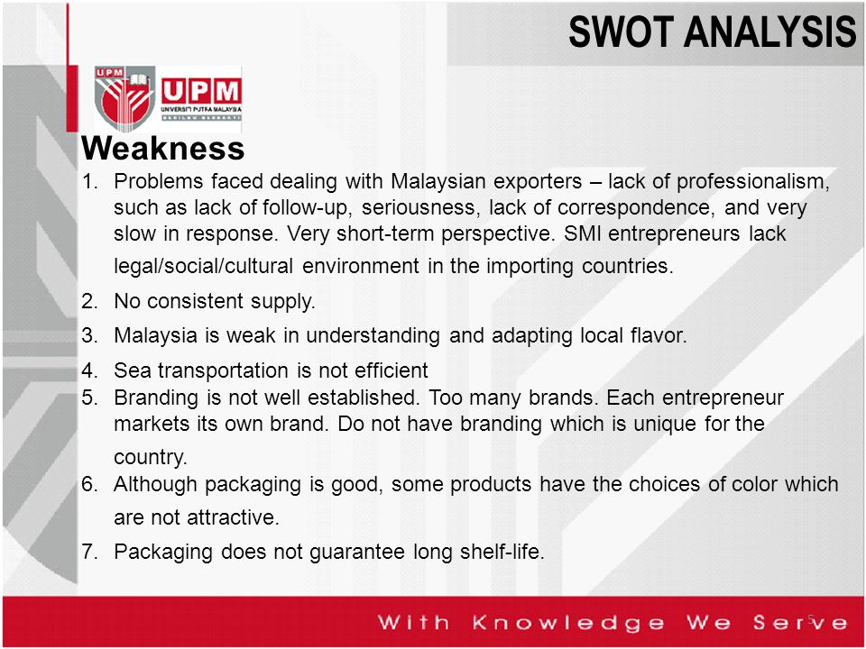 SWOT Analysis Weakness