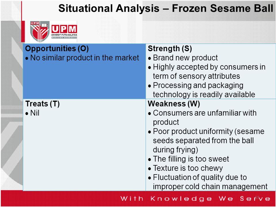 Situational Analysis – Frozen Sesame Ball
