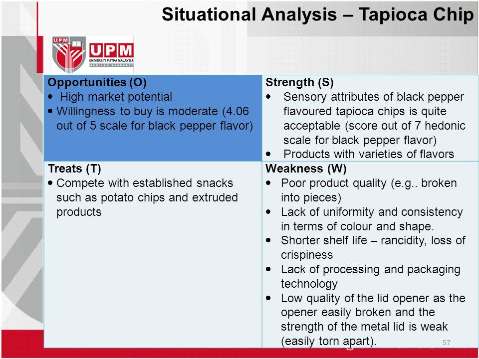 Situational Analysis – Tapioca Chip