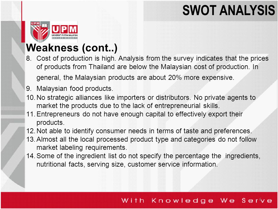 SWOT Analysis Weakness (cont..)
