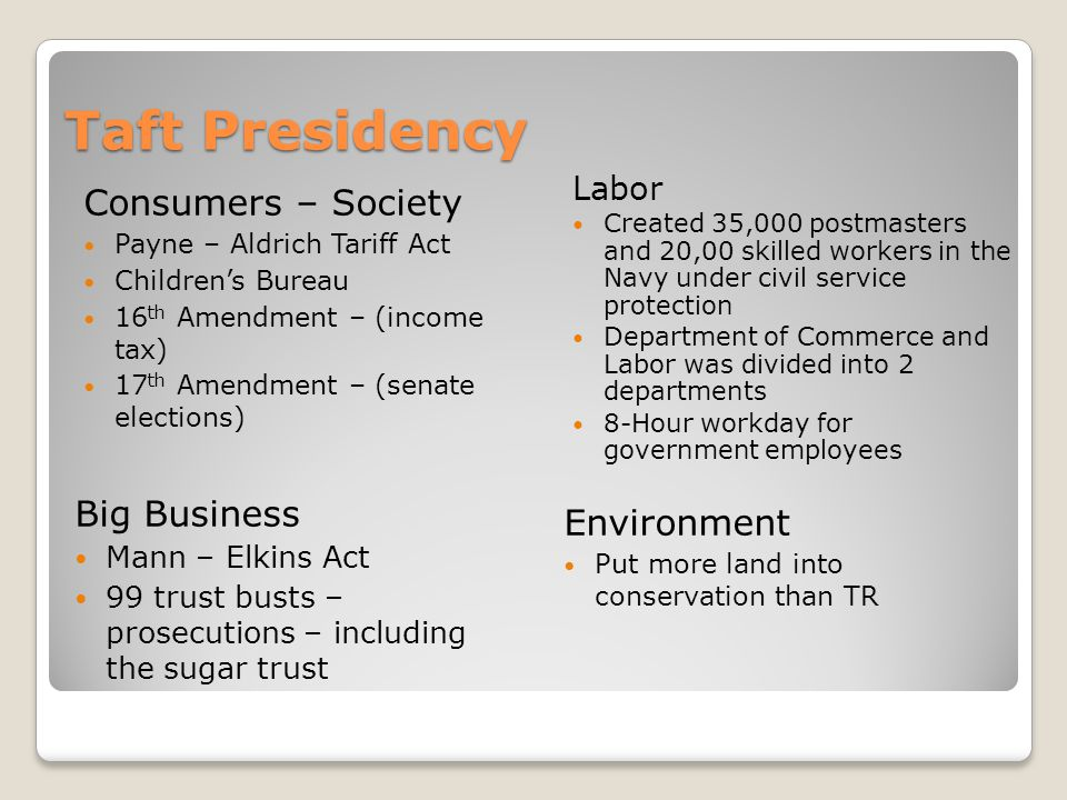 Taft Presidency Consumers – Society Big Business Environment Labor