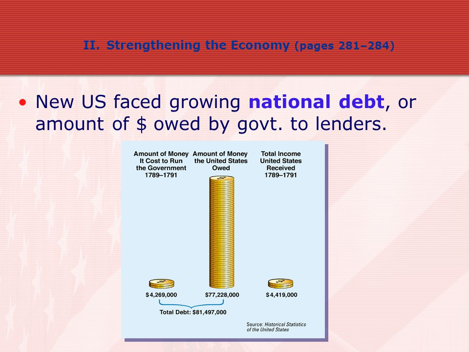 II. Strengthening the Economy (pages 281–284)