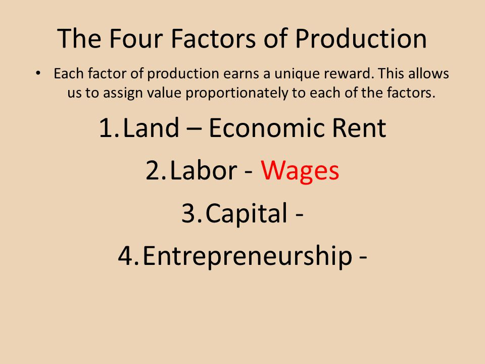 The Four Factors of Production