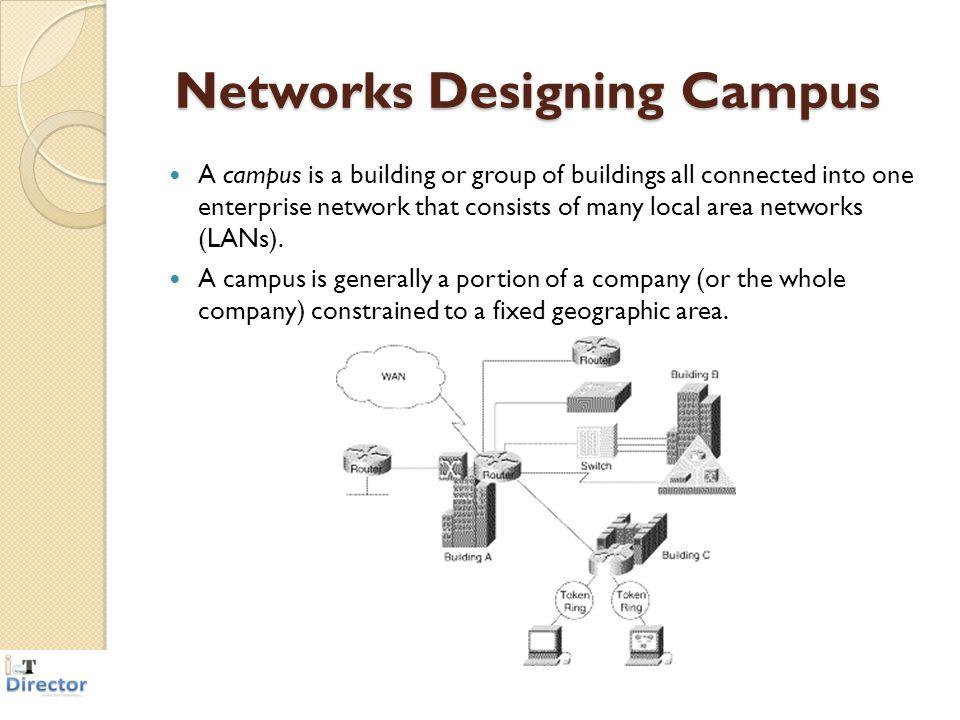 Networks Designing Campus