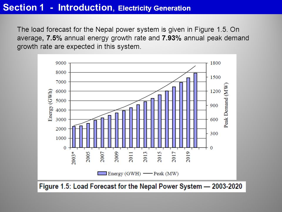 Section 1 - Introduction, Electricity Generation
