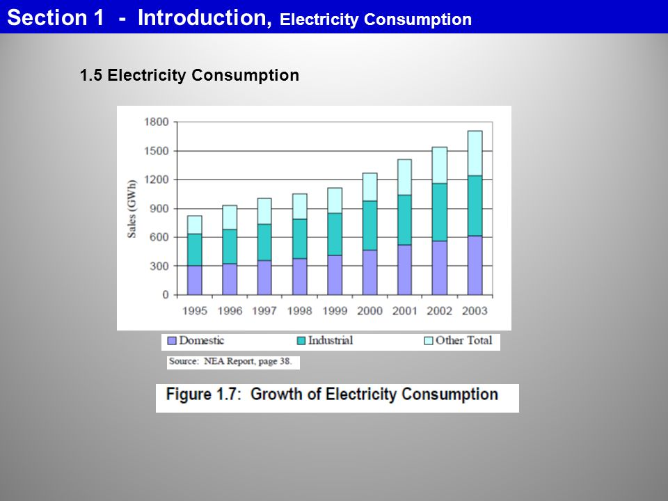 Section 1 - Introduction, Electricity Consumption