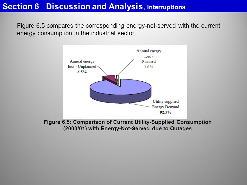 Section 6 Discussion and Analysis, Interruptions