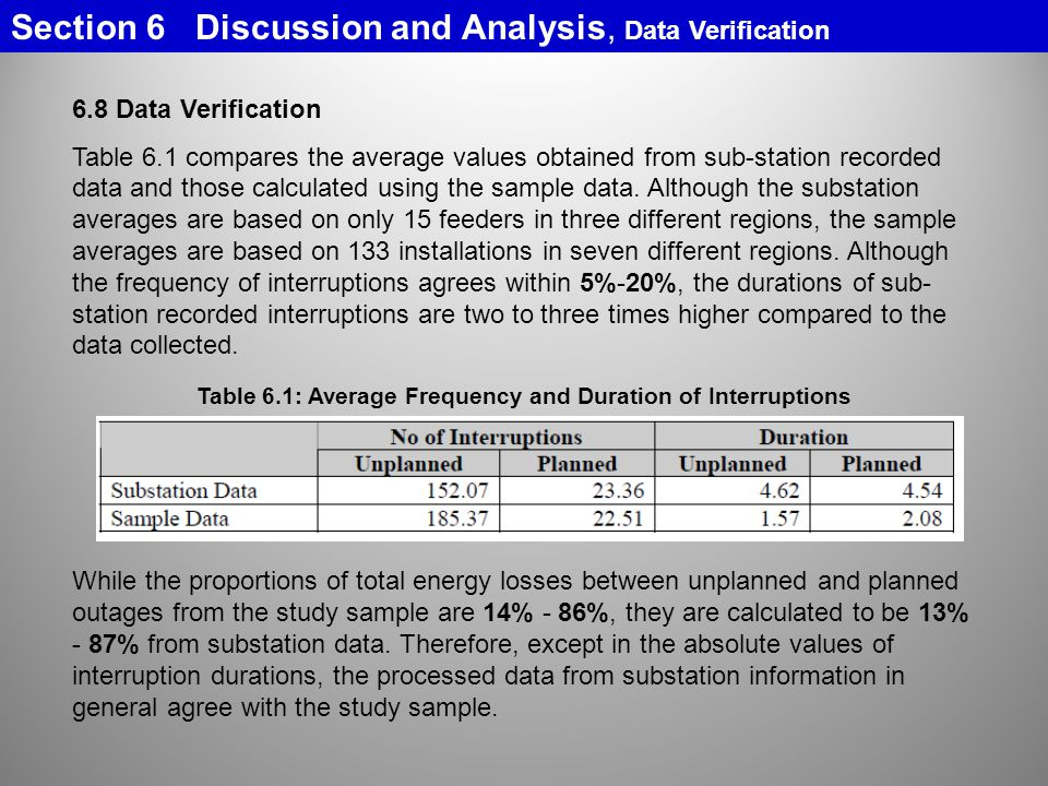 Table 6.1: Average Frequency and Duration of Interruptions