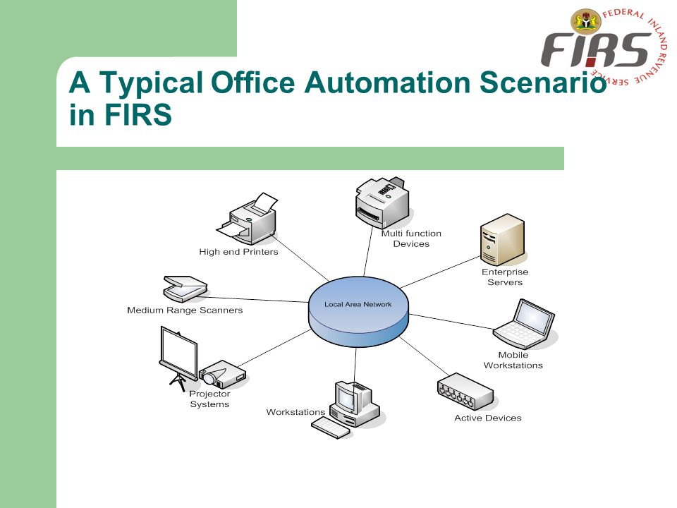 A Typical Office Automation Scenario in FIRS