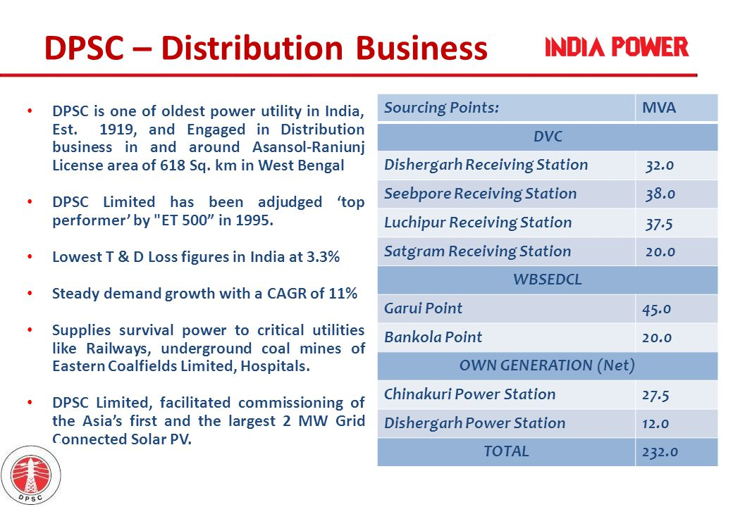 DPSC – Distribution Business
