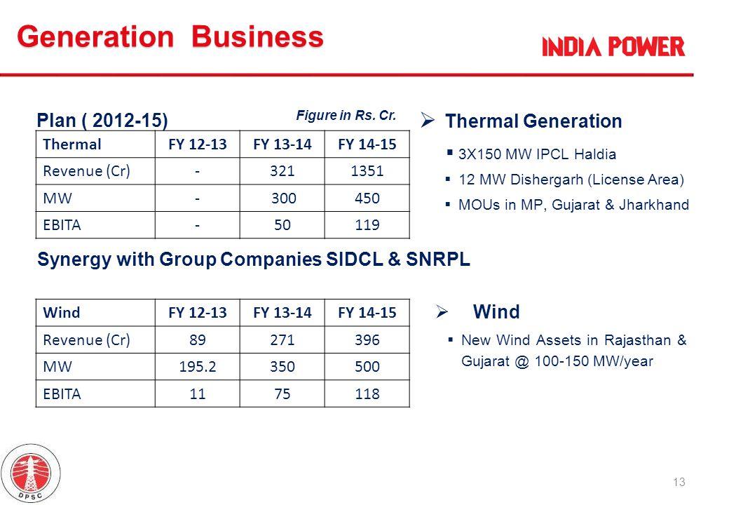 Generation Business Plan ( 2012-15) Thermal Generation