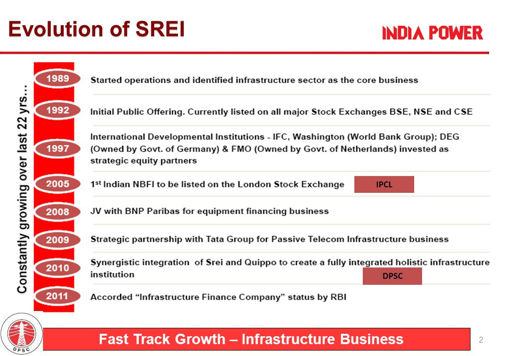 Fast Track Growth – Infrastructure Business