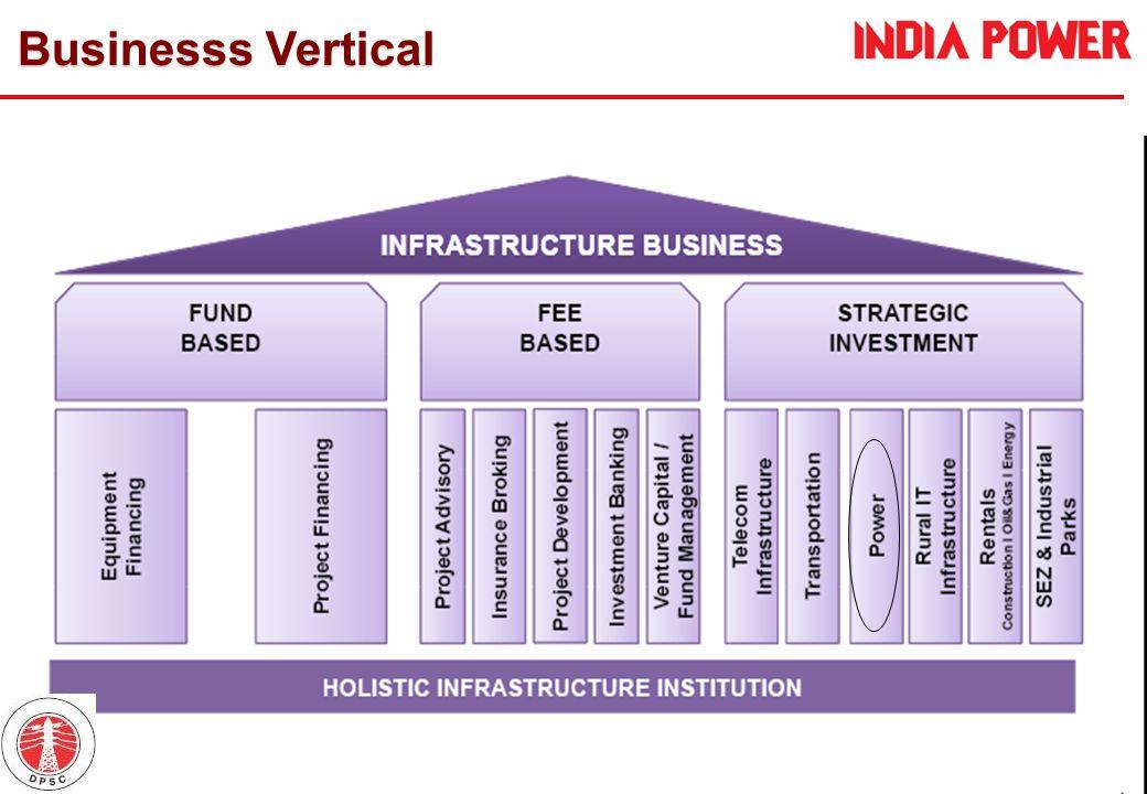 Businesss Vertical Businesss Vertical