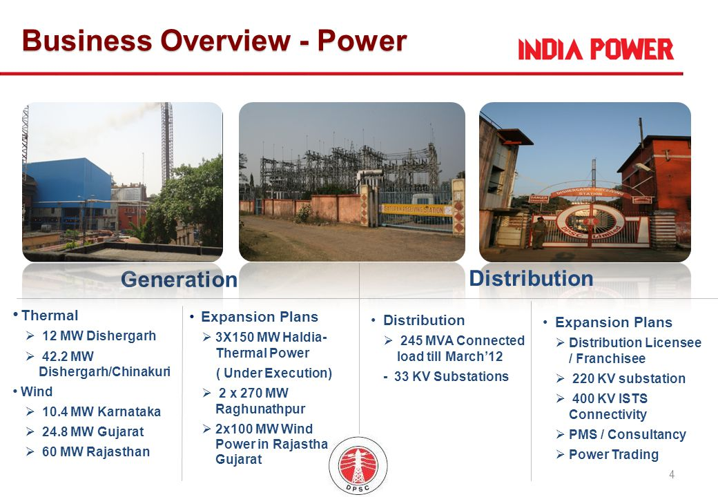 Business Overview - Power