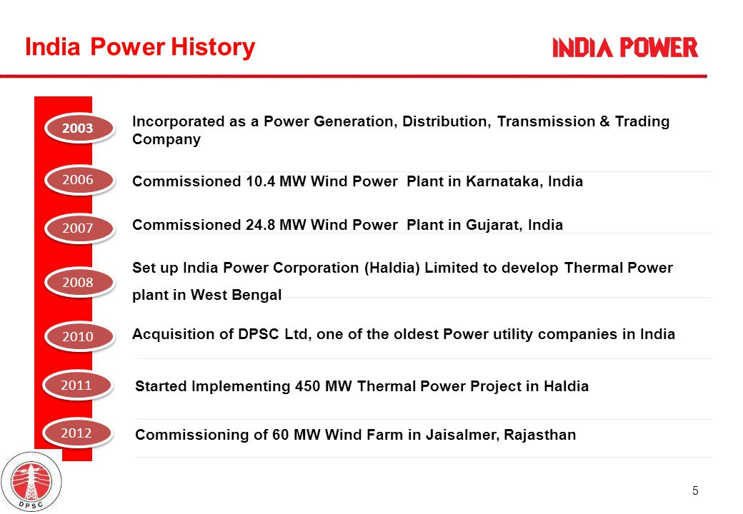 India Power History 2003. Incorporated as a Power Generation, Distribution, Transmission & Trading Company.