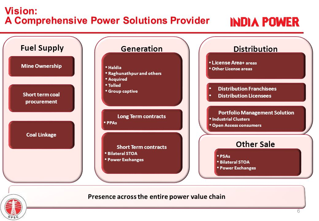 Vision: A Comprehensive Power Solutions Provider