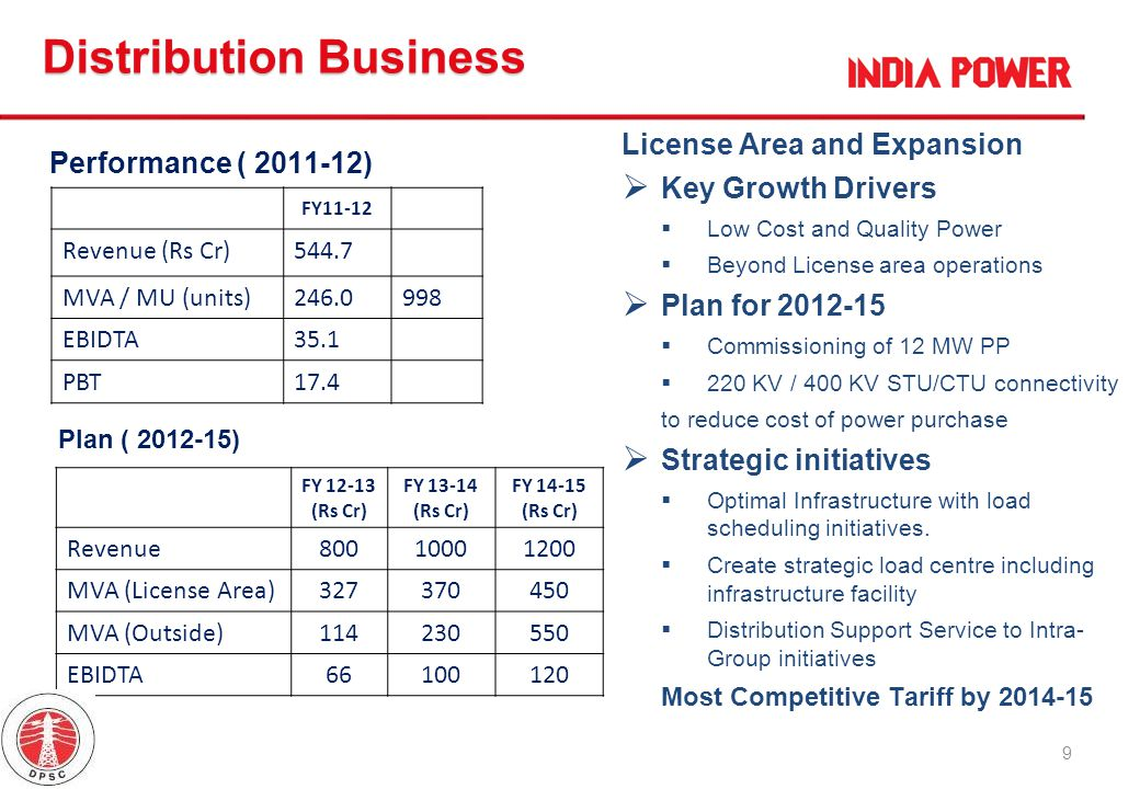 western power distribution riio ed1 business plan
