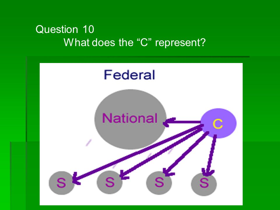 Question 10 What does the C represent