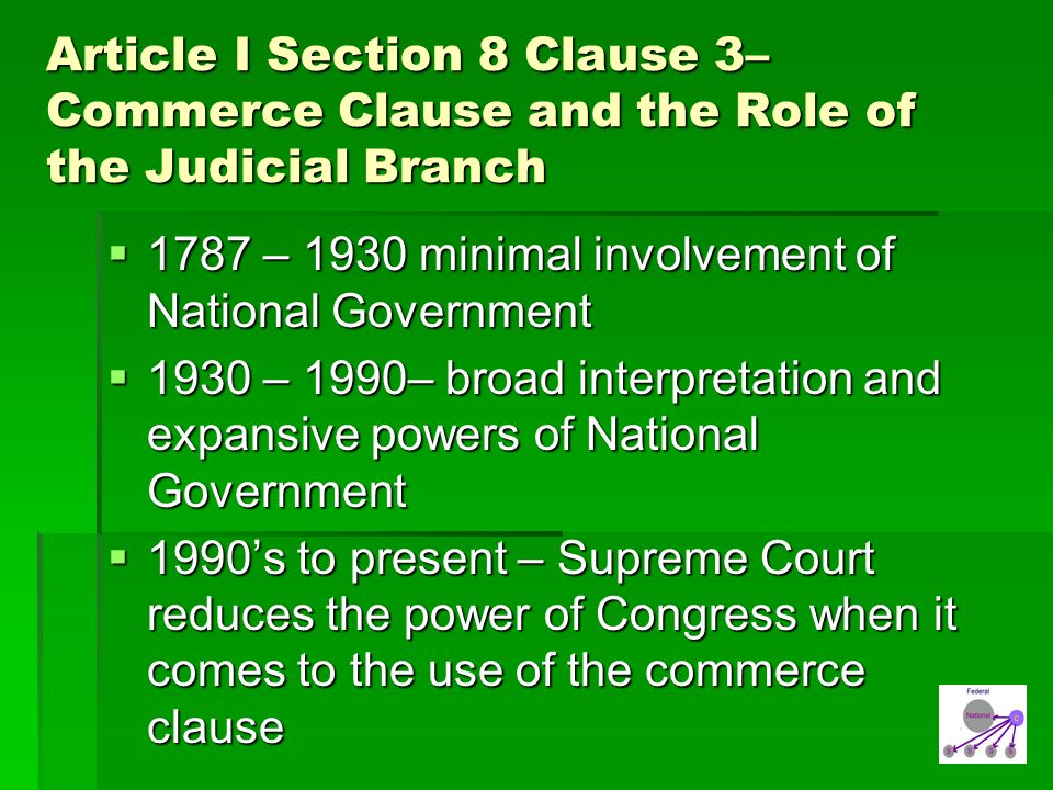 Article I Section 8 Clause 3– Commerce Clause and the Role of the Judicial Branch