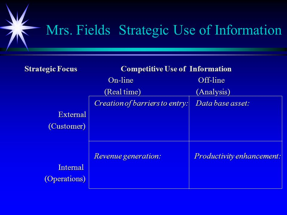 Mrs. Fields Strategic Use of Information