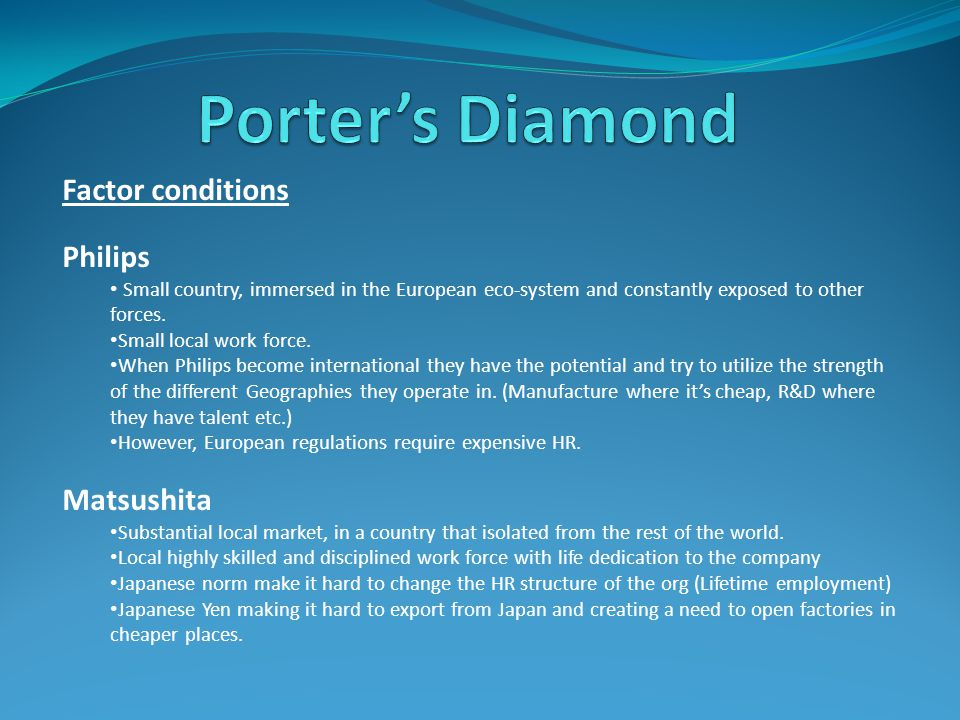 Porter's Diamond Factor conditions Philips Matsushita