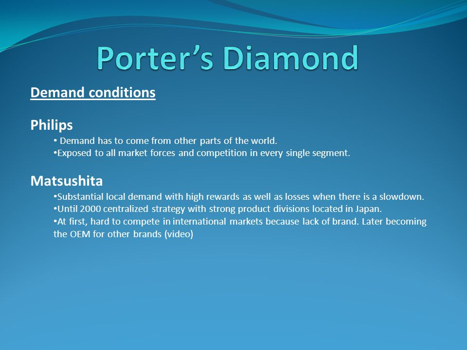 Porter's Diamond Demand conditions Philips Matsushita